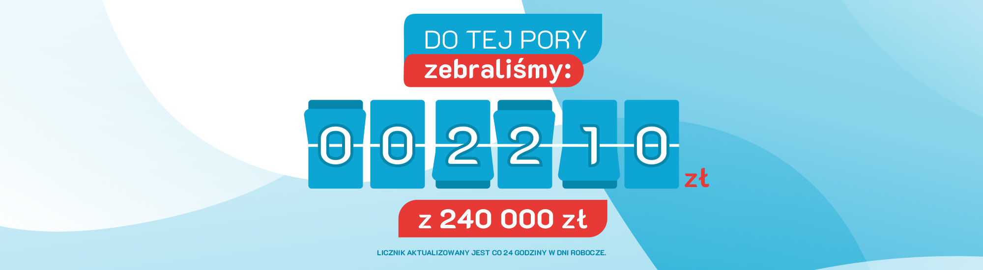 Zebraliśmy już 2210 PLN