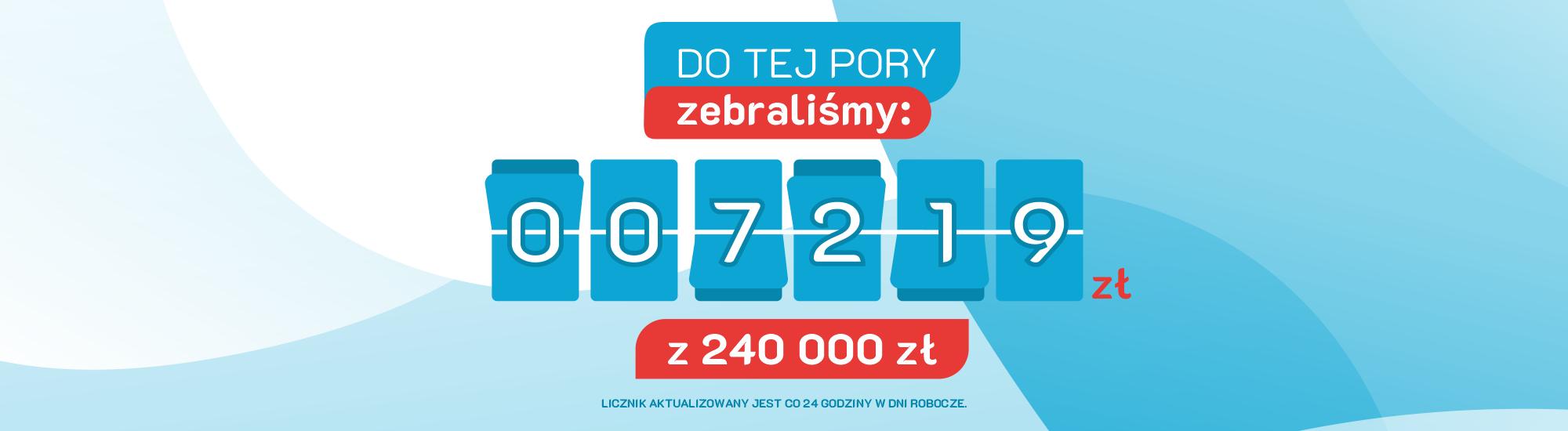 Zebraliśmy już 7219 PLN